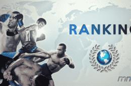 ranking world