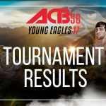 ACB 58: Young Eagles 17 – wyniki gali w Degestanie
