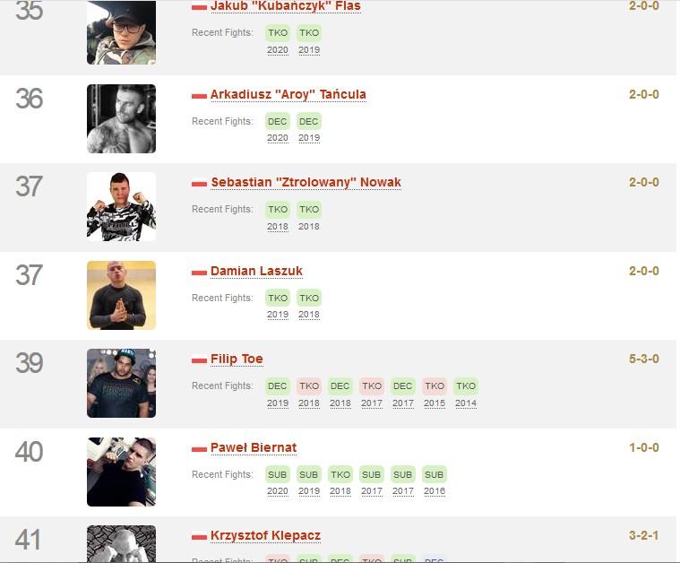 ranking tap1